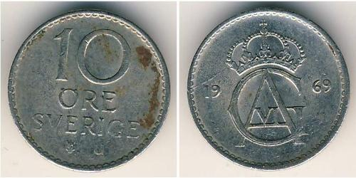 10 Ore Sweden Copper/Nickel