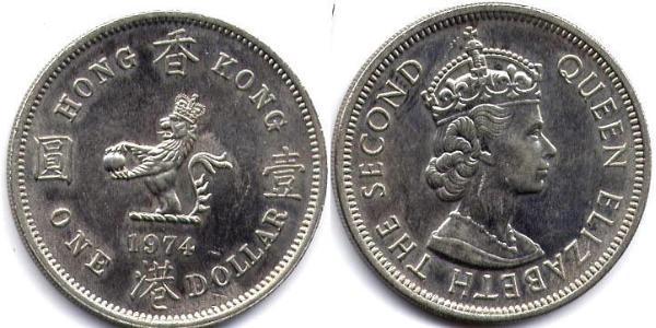 Курс гонконского доллара