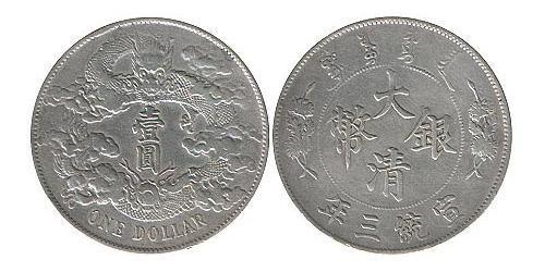 1 Юань Китайская Народная Республика Серебро