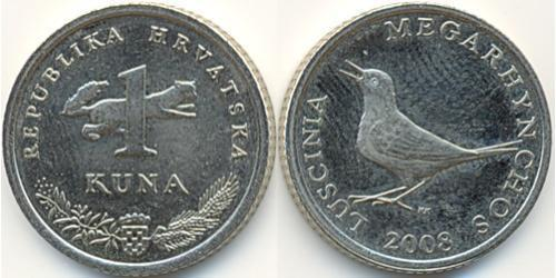 1 Kuna Croatia Copper/Nickel