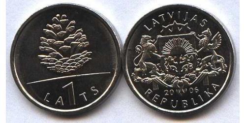 1 Lats Latvia (1991 - ) Copper/Nickel