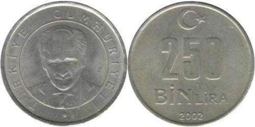 250000 Лира Турция (1923 - ) Никель/Медь