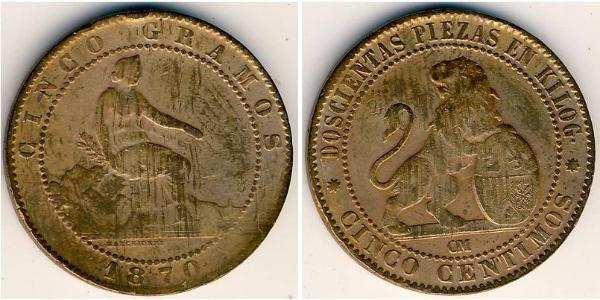 5 Centimo Kingdom of Spain (1814 - 1873) Copper