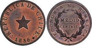 1/2 Centavo Chile Silver