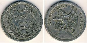 1 Peso Chile Copper/Nickel